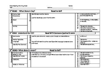 Close Reading Planning Sheet