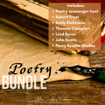Close Reading Poetry Bundle for Middle and High School