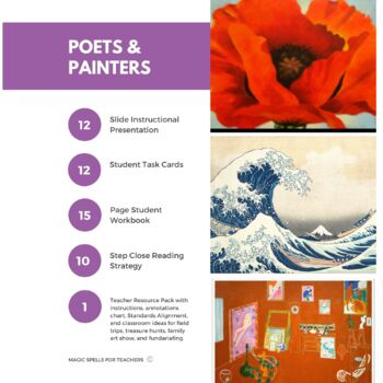 Close Reading Poetry and Art - Red Poppy - O'Keeffe- Unit #1 Primary & JHS