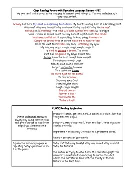Close Reading Poetry with Figurative Language Review - Dust Bowl Connection