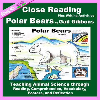 Close Reading: Polar Bears by Gail Gibbons