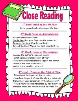 Close Reading Poster - FREE (Common Core Aligned)