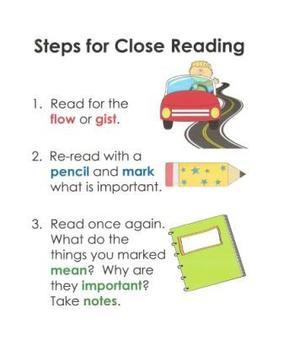 Close Reading Anchor Charts