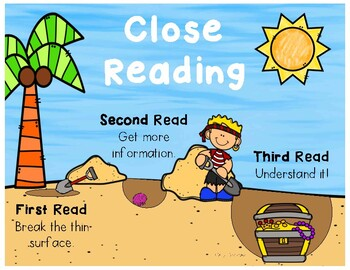 Close Reading Posters and Anchor Charts