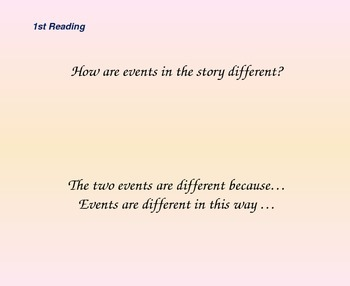 Close Reading Question slides for Luke Goes to Bat
