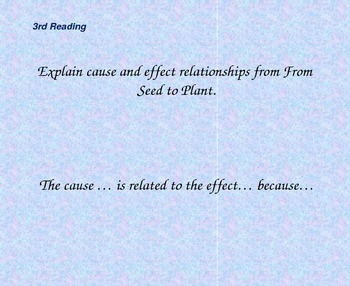 Close Reading Questioning Slides for From Seed to Plant
