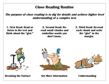 Close Reading Routine Poster