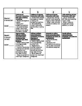 Close Reading Rubric
