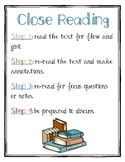 Close Reading Scaffold and Annotation Posters