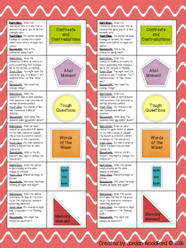 Close Reading - Signpost Bookmarks