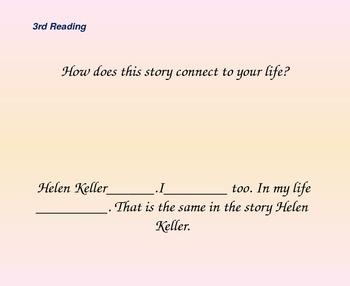 Close Reading Slides for Helen Keller Journey's 2nd Grade