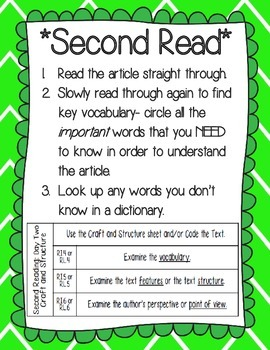 Close Reading Step by Step CCSS Aligned (citrus theme)