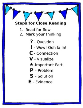 Close Reading Steps Poster FREEBIE