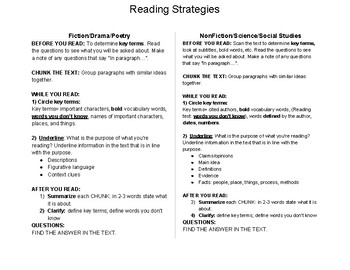 Close Reading Strategies Handout