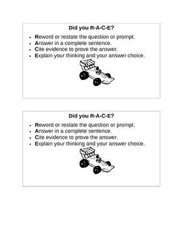 Close Reading Strategies (RACE)