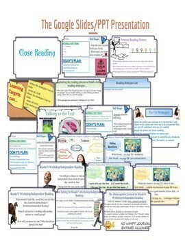 Close Reading Strategies and Text Annotations Unit
