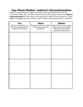 Close Reading Strategy: Say, Mean, Matter
