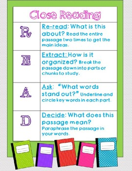 Close Reading Strategy and Posters
