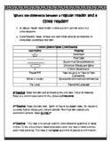 Close Reading Student Reference Sheet