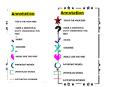 Close Reading Symbol Book Marks