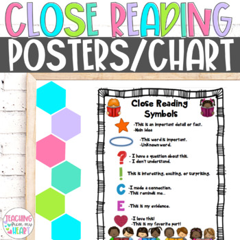 Close Reading Poster Chart, ANY Topic, Back to School, Beginning of the Year