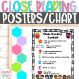 Close Reading Poster Anchor Chart, ANY Book, Summer, End o
