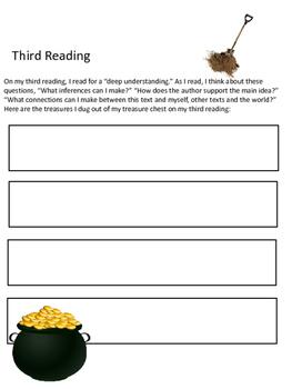 Close Reading Graphic Organizer
