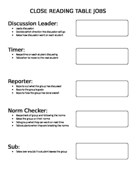 Close Reading Table Jobs and Norms