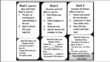 Close Reading Task Cards for Poetry