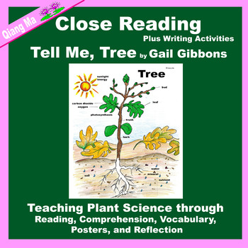 Close Reading: Tell Me, Tree