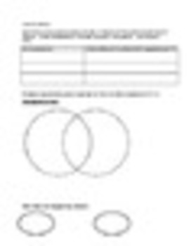 Close Reading Template