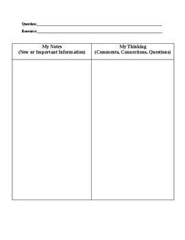 Close Reading Text Coding and Chart