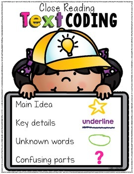 Close Reading Text Coding or Annotation Poster
