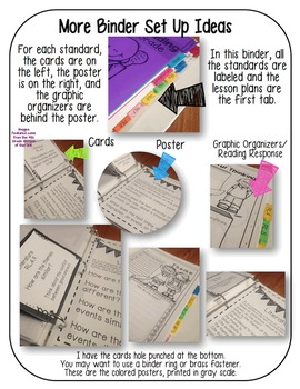 3rd Grade Common Core: Tools for Close Reading, Assessment & Reading Response