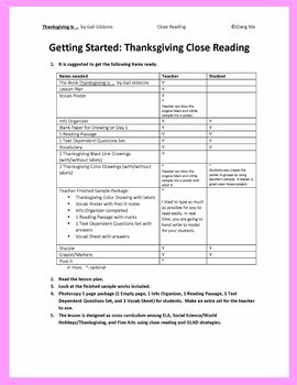 Close Reading: Thanksgiving Is ... by Gail Gibbons