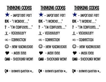 Close Reading / Thinking Code Bookmarks
