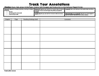Close Reading: Track Your Annotations
