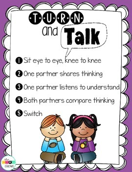 Close Reading Turn and Talk Poster