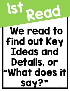 Close Reading Informational Text Bundle for 4th - 5th Grade