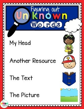 Close Reading Vocabulary Poster: Unknown Words