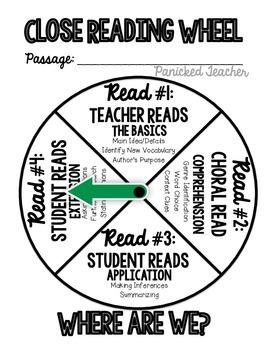 Close Reading Wheel FREEBIE
