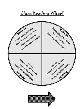 Close Reading Wheel for Interactive Journals FREE