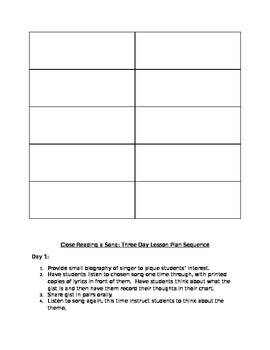 Close Reading a Song Lesson Plans