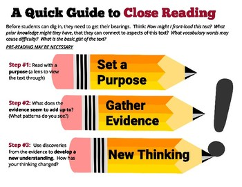 Close Reading (a quick guide)