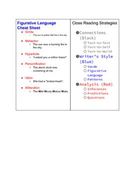 Close Reading and Figurative Language Bookmark