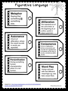 Close Reading & the 4R Model - Seaside poetry