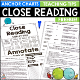 Close Reading for Teachers