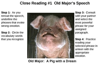 Close Reading for the novel Animal Farm