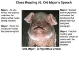 Close Reading for the novel Animal Farm