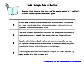 Close Reading in Fourth and Fifth Grade: Incorporate Text Complexity
